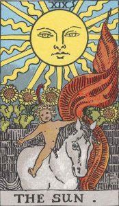 太陽 正位置